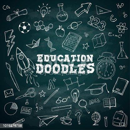 Education Doodles Text School Stationary Doodles Bundle Pack on Blackboard