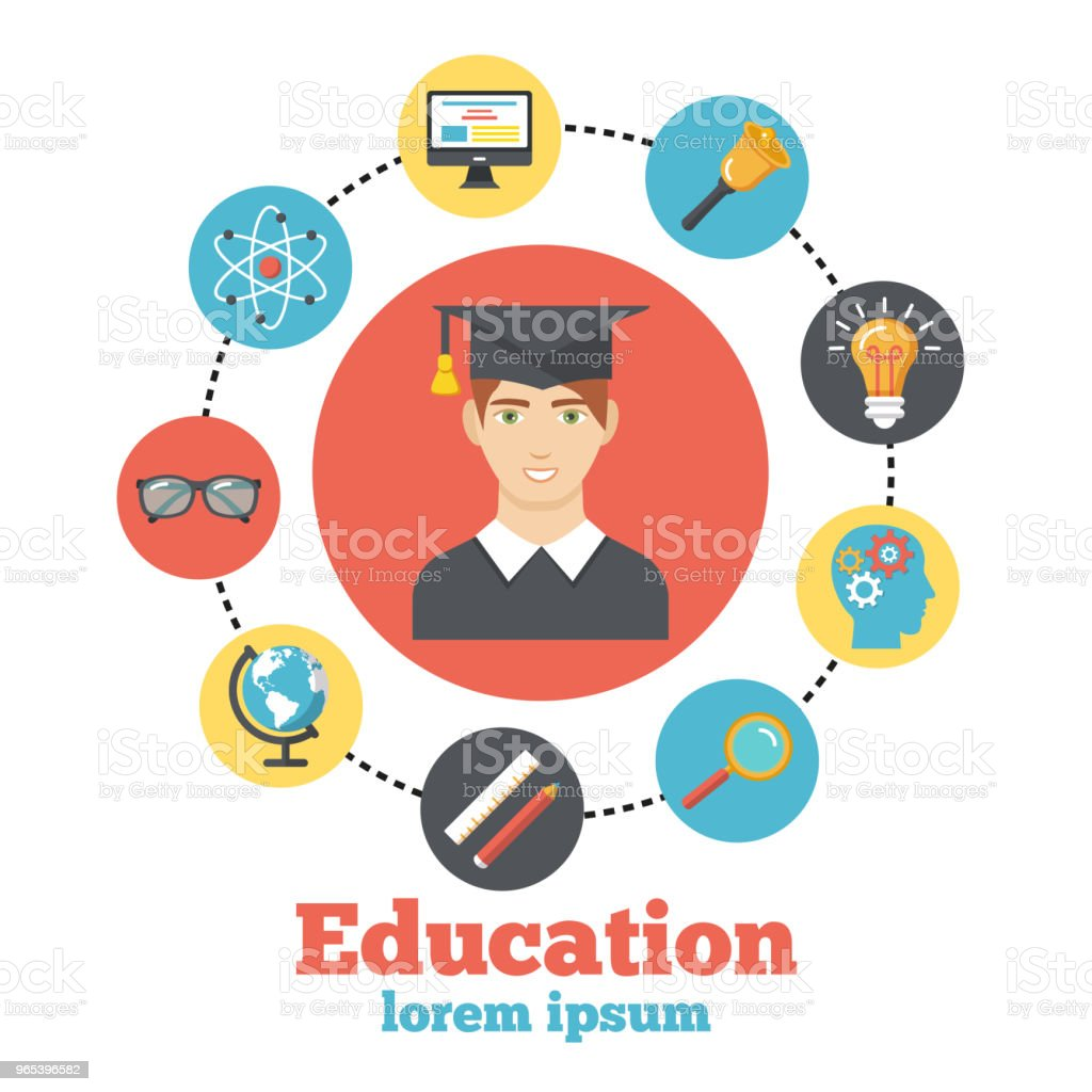 Education flat poster with colorful icons royalty-free education flat poster with colorful icons stock vector art & more images of backgrounds