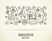 Education hand draw integrated doodle icons set. Vector sketch illustration.