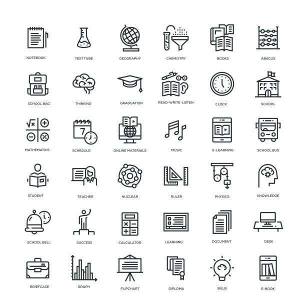 bildbanksillustrationer, clip art samt tecknat material och ikoner med utbildning ikonuppsättning - abakus