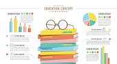 Illustration vector Education infographic about reading and study. Eyeglasses on top stack books vector.