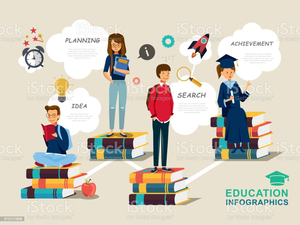 Education infographic design vector art illustration