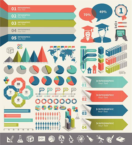bildung infografik-elemente - gymnasium stock-grafiken, -clipart, -cartoons und -symbole