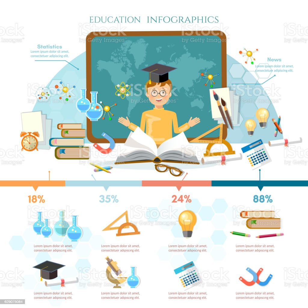 Education infographic elements student learning vector ベクターアートイラスト