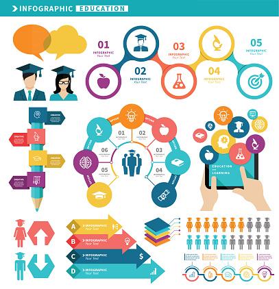 education infographics stock illustrations