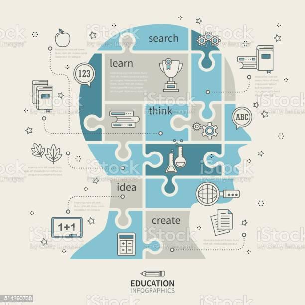 Education infographic elements vector id514260738?b=1&k=6&m=514260738&s=612x612&h=ylptxsyyw4yqspvyg5kme4gxvsxqq3ndguemowchupy=