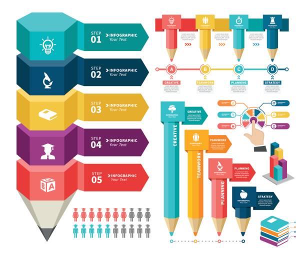 bildung infografiken anzeigen - gymnasium stock-grafiken, -clipart, -cartoons und -symbole