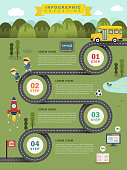 Education infographic flat design, lovely students on their way to school, fresh green field with road