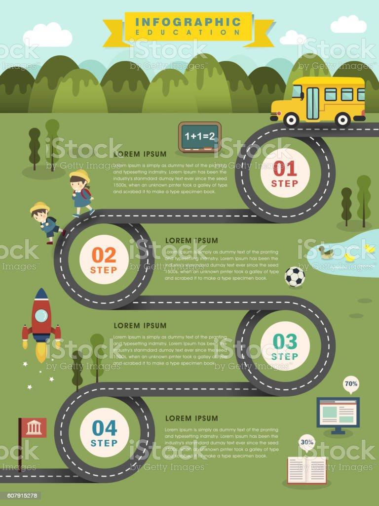 Education infographic flat design - ilustración de arte vectorial