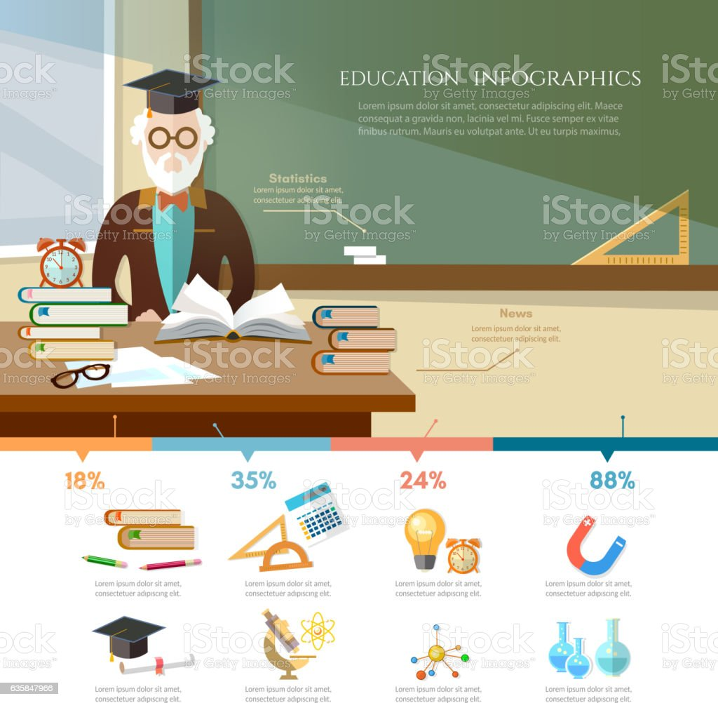 Education infographic. Professor in a school class ベクターアートイラスト