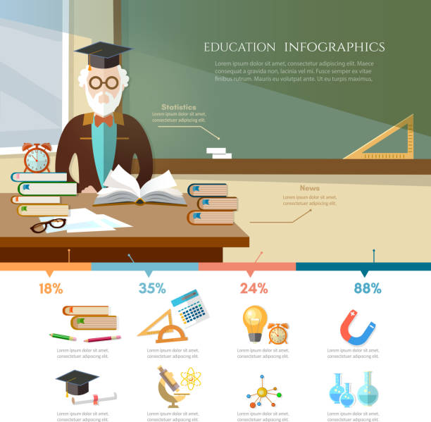 education infographic. professor in a school class - 数学の授業点のイラスト素材/クリップアート素材/マンガ素材/アイコン素材