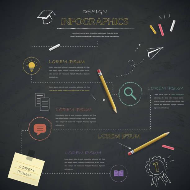 illustrations, cliparts, dessins animés et icônes de modèle de conception infographie sur l'éducation - tableaux et graphiques