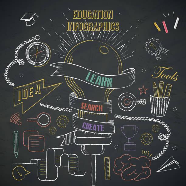 Educación infografía plantilla - ilustración de arte vectorial