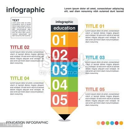 istock Education Infographic 1157972180