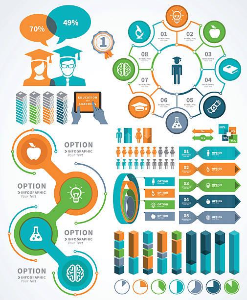 bildung-infografik - gymnasium stock-grafiken, -clipart, -cartoons und -symbole