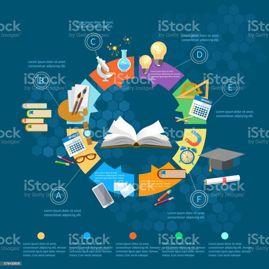 Education infographics open book of knowledge background vector art illustration