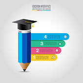 Education infographics template 4 step option. Graduation cap and pencil with timeline infographic design vector and marketing icons for presentation, workflow layout, diagram, annual report, web design.
