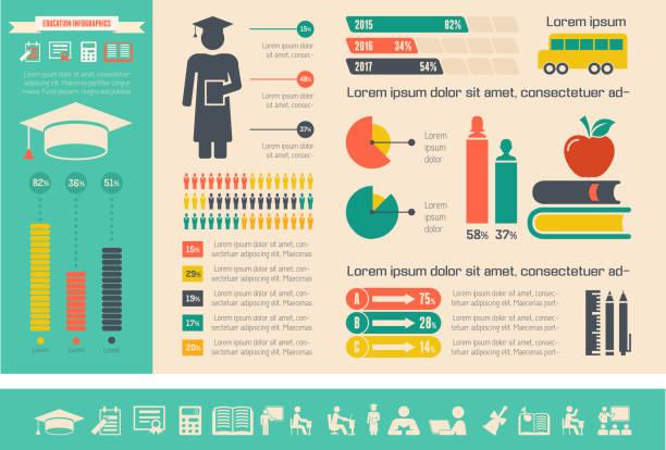 bildung infografiken. - schul  oder uniabschluss stock-grafiken, -clipart, -cartoons und -symbole
