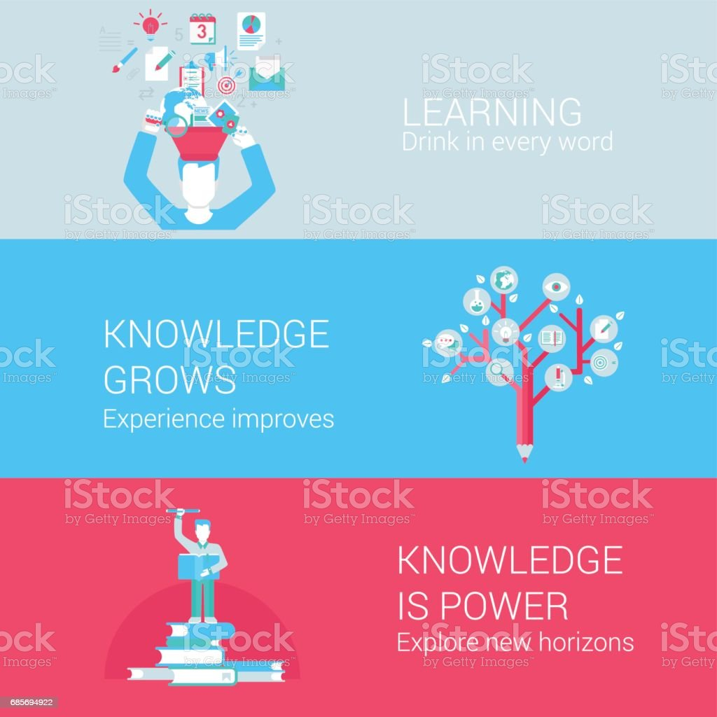 Education learning knowledge study concept flat icons set of drink in word experience tree explore horizon and vector web banners illustration print materials website click infographics elements collection. 免版稅 education learning knowledge study concept flat icons set of drink in word experience tree explore horizon and vector web banners illustration print materials website click infographics elements collection 向量插圖及更多 伯利茲 圖片