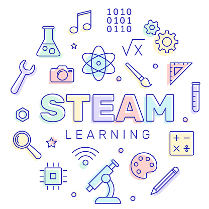 STEAM education, learning - science, technology, engineering, arts, mathematics, vector design