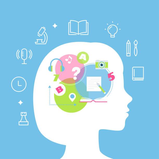 stockillustraties, clipart, cartoons en iconen met onderwijs, leerstijlen, geheugen, veelvoudige intelligentie en het leren moeilijkheden. concept vector illustratie - alleen één meisje