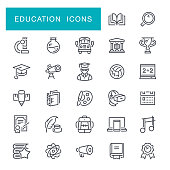 Higher Education, School and Lessons Line Icon Set.