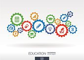 Education mechanism concept