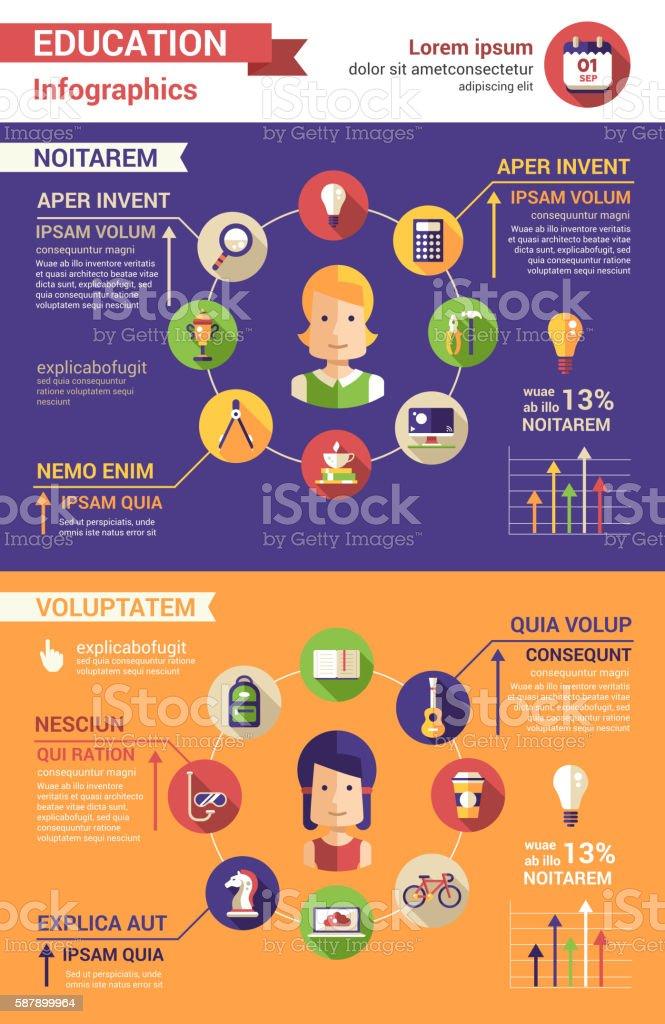 Education Poster Flat Design Tempalte Stock Illustration ...