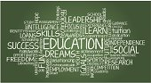 Education related tag cloud illustration in vector format