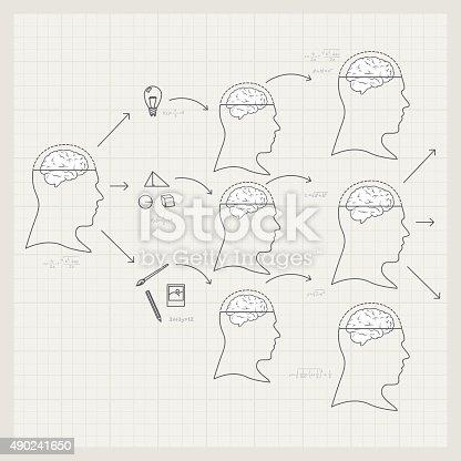 istock Education schema vector illustration 490241650