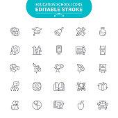 Education, Elementary School, University, Seminar, Editable Icon Set