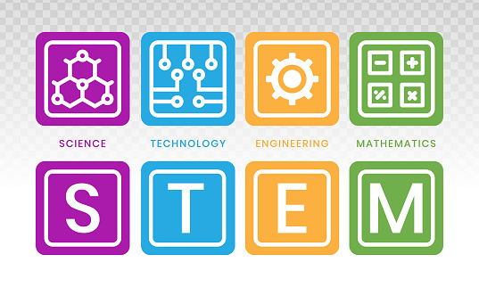 STEM education - science, technology, engineering and mathematics in flat color vector illustration with words.