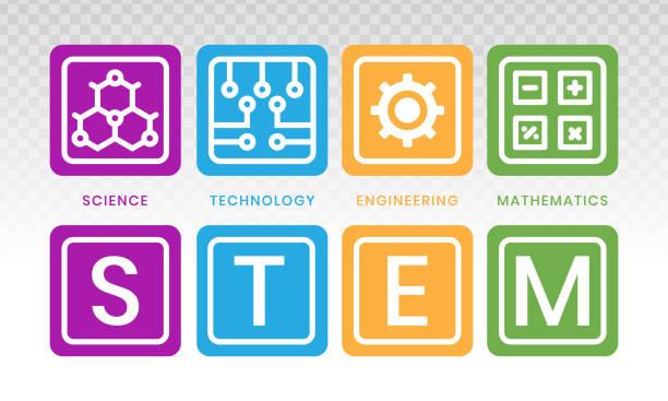 stockillustraties, clipart, cartoons en iconen met stem onderwijs - wetenschap, technologie, techniek en wiskunde. - steel