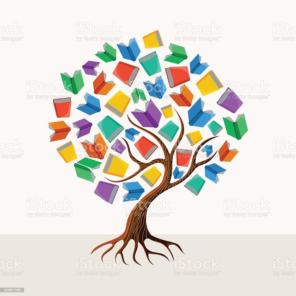 Ilustra o de rvore de conceito de educa o ilustra o de for The craft of research audiobook