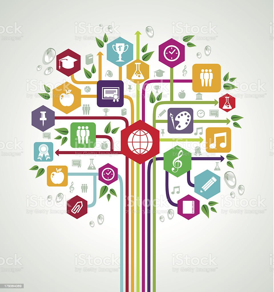 Education tree concept royalty-free stock vector art