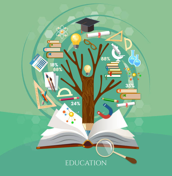 Education, tree of knowledge and open book, effective modern education template design. Back to school vector concept vector art illustration