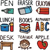 Educational doodle icons with text