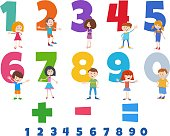 Cartoon Illustration of Educational Numbers Set from One to Nine with Happy Children Characters