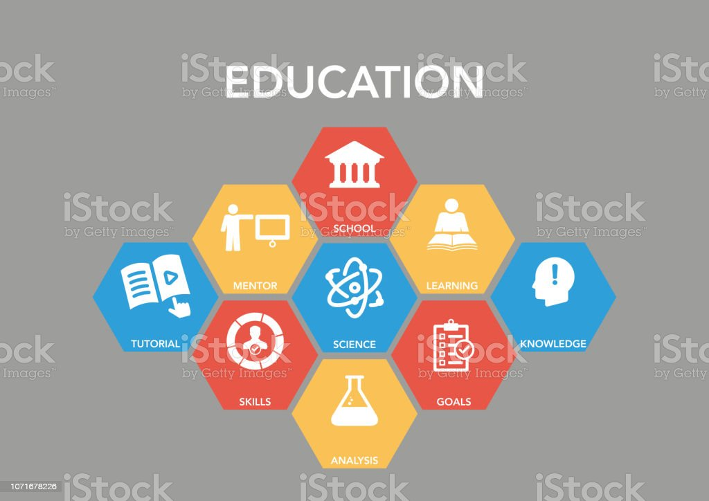 Educatıon Icon Concept vector art illustration