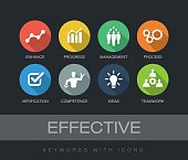 Effective chart with keywords and icons. Flat design with long shadows