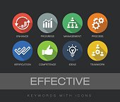 Effective keywords with icons