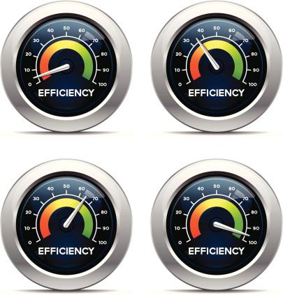 Efficiency Dashboard