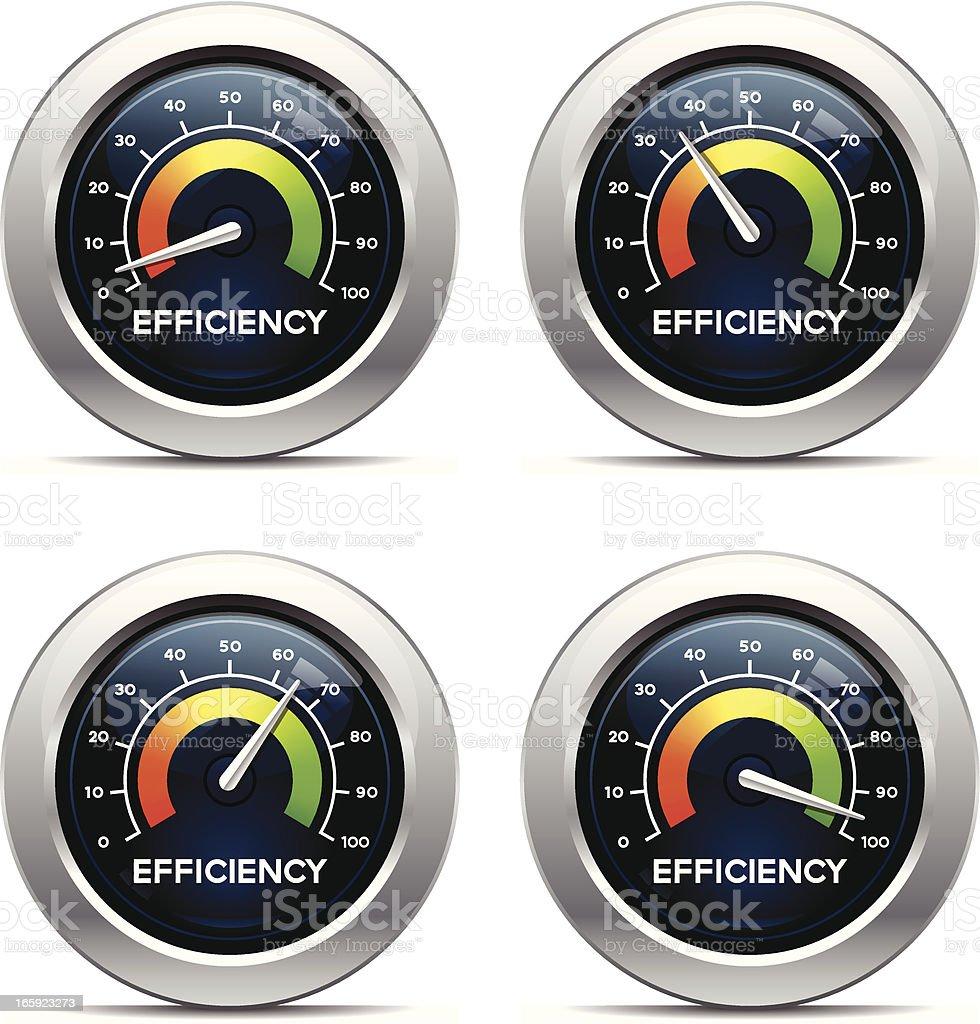 Efficiency Dashboard vector art illustration