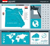 Map of Egypt - Infographic Vector illustration