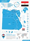 Vector map of Egypt with infographic elements