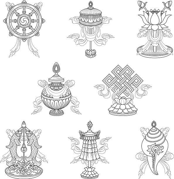 Royalty Free Tibetan Clip Art Vector Images Illustrations Istock