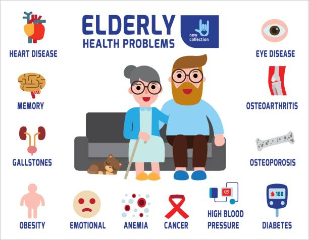 Elderly Health Problems. The senior men and women sit on the sofa. Infographic Banner Brochure. Medical Healthcare Concept. Vector flat icon cartoon design illustration. isolated on white vector art illustration