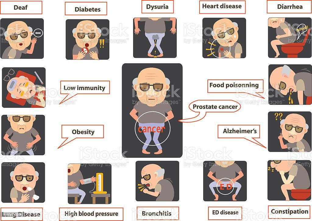 Elderly man of symptoms vector art illustration