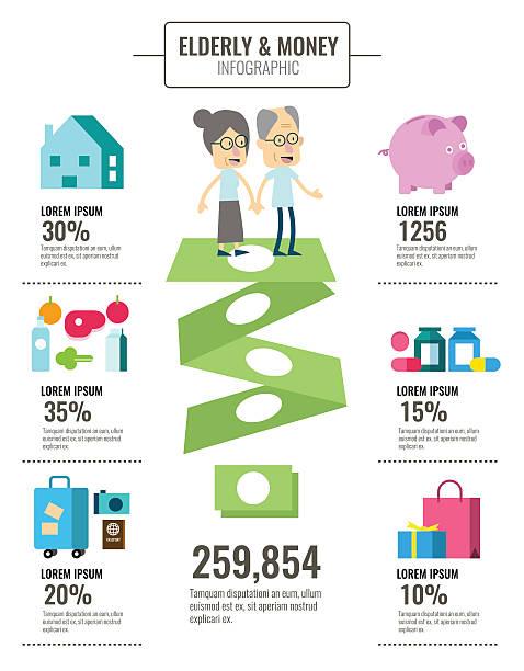 illustrations, cliparts, dessins animés et icônes de elderly people and money saving info graphics. - infographie de démographie