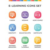 E-Learning Icons Set on Gradient Background